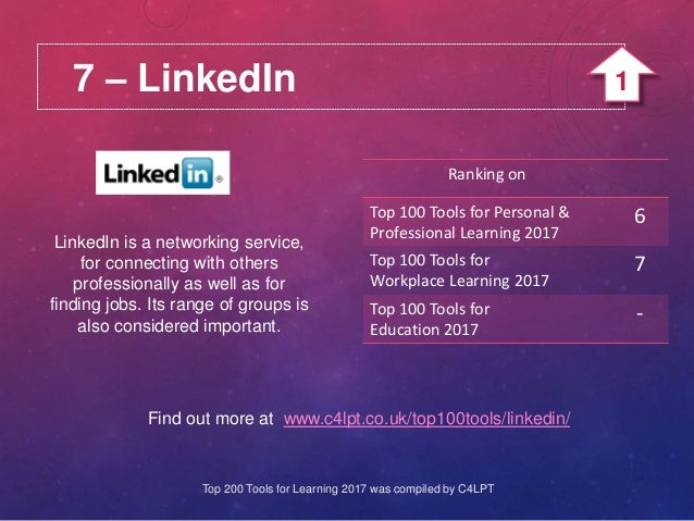 7 – LinkedIn LinkedIn is a networking service, for connecting with others professionally as well as for finding jobs. Its ...