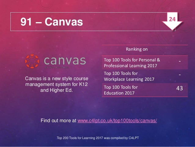 91 – Canvas Canvas is a new style course management system for K12 and Higher Ed. Find out more at www.c4lpt.co.uk/top100t...