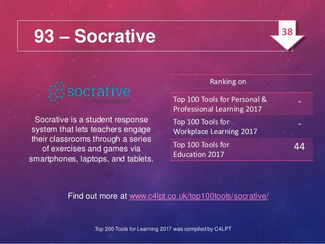 93 – Socrative Socrative is a student response system that lets teachers engage their classrooms through a series of exerc...