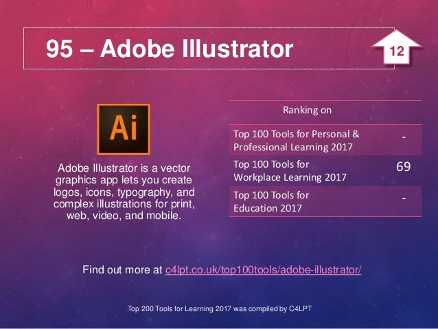 95 – Adobe Illustrator Find out more at c4lpt.co.uk/top100tools/adobe-illustrator/ Adobe Illustrator is a vector graphics ...