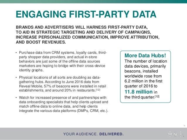 2017 Digital Marketing Trends Deck