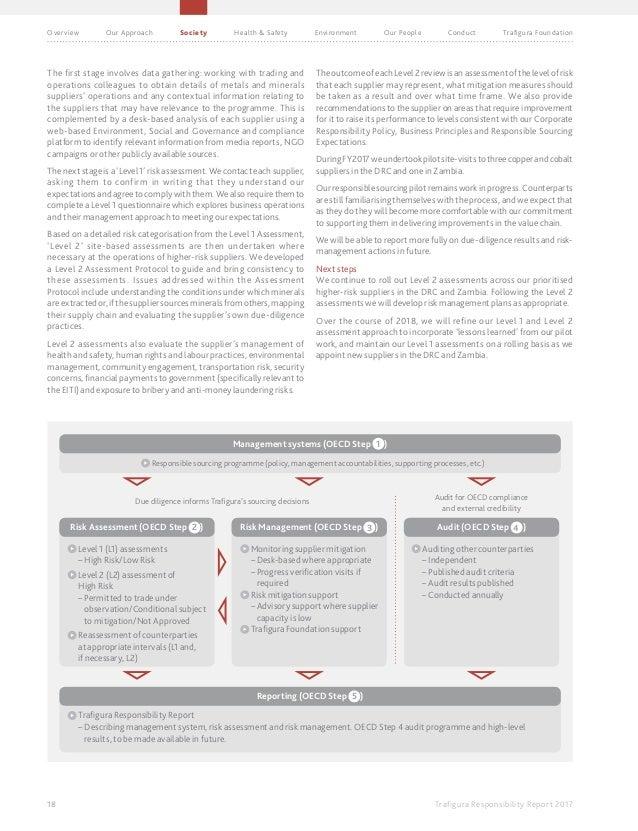 2017 Trafigura Responsibility Report