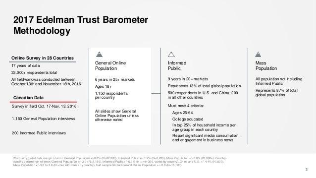 2017 Edelman Trust Barometer - Canadian Results Slide 2