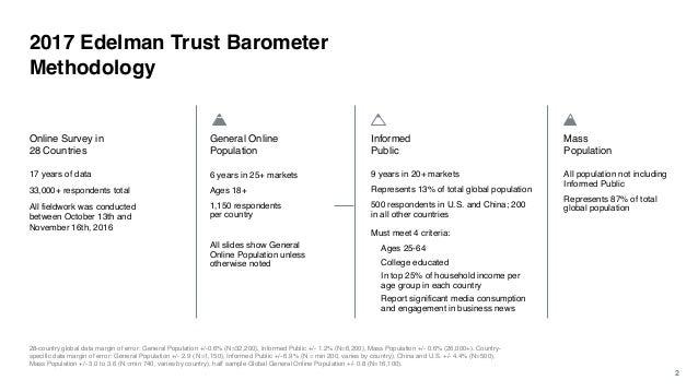 2017 Edelman TRUST BAROMETER™- Global Results Slide 2