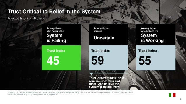 Trust Critical to Belief in the System Average trust in institutions 8 Source: 2017 Edelman Trust Barometer. Q11-Q14. The ...