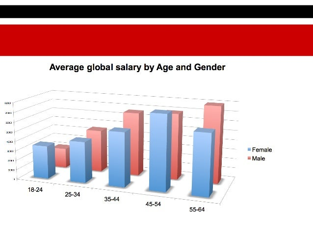 ITAM US 2017 ITAM Review 2017 Salary Survey