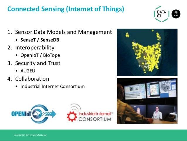 Connected Sensing (Internet of Things) 1. Sensor Data Models and Management • SenseT / SenseDB 2. Interoperability • OpenI...