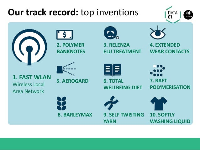 Our track record: top inventions 4. EXTENDED WEAR CONTACTS 2. POLYMER BANKNOTES 3. RELENZA FLU TREATMENT 1. FAST WLAN Wire...