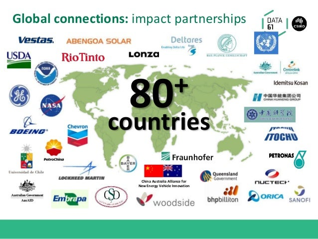 China Australia Alliance for New Energy Vehicle Innovation Global connections: impact partnerships 80+ countries