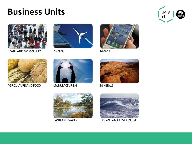 DATA61ENERGYHEATH AND BIOSECURITY Business Units OCEANS AND ATMOSPHERE AGRICULTURE AND FOOD MINERALSMANUFACTURING LAND AND...