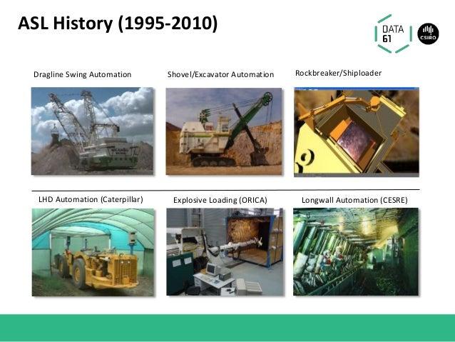 ASL History (1995-2010) Dragline Swing Automation Shovel/Excavator Automation Rockbreaker/Shiploader LHD Automation (Cater...
