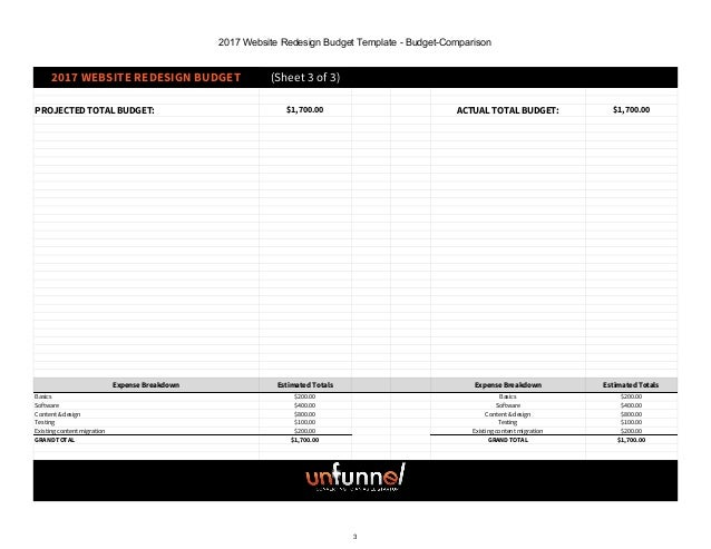 2018 Website Redesign Budget Excel Template