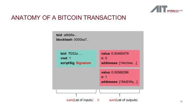 bitcoin cash mixer