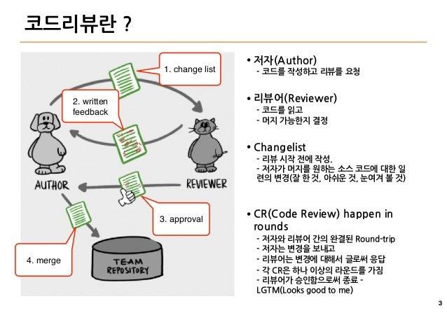 2018 01-code review Slide 3