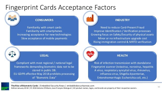 The Rise of Biometric Cards - Edition January 2018
