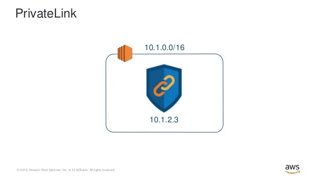 Deep Dive on AWS PrivateLink - AWS Online Tech Talks