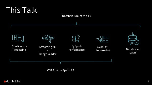 What's New in Upcoming Apache Spark 2 3