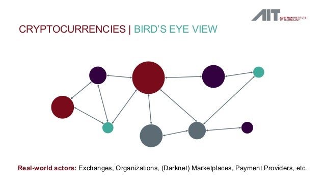 Insight Into Cryptocurrencies - Methods and Tools for Analyzing Blockchain-based Ecosystems Slide 3