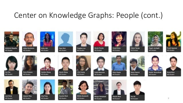 From Artwork to Cyber Attacks: Lessons Learned in Building Knowledge Graphs using Semantic Web Technologies Slide 3