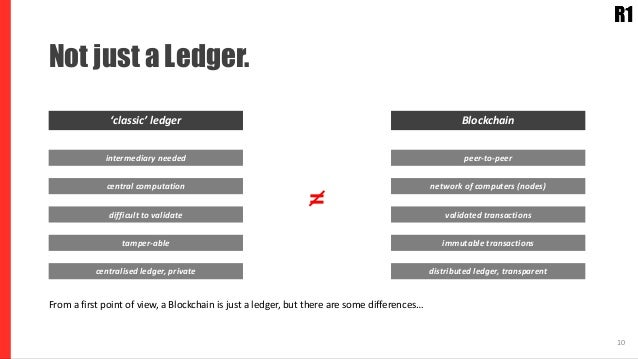 Not just a Ledger. network of computers (nodes) validated transactions immutable transactions distributed ledger, transpar...
