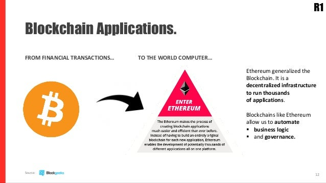 12 Blockchain Applications. Source: Ethereum generalized the Blockchain. It is a decentralized infrastructure to run thous...