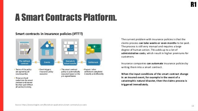 13 A Smart Contracts Platform. Source: https://www.draglet.com/Blockchain-applications/smart-contracts/use-cases The curre...