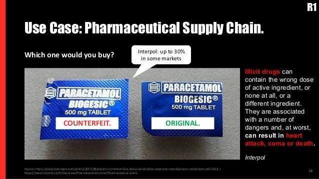 Use Case: Pharmaceutical Supply Chain. 18Source: https://www.pharmpro.com/article/2017/08/experts-comment-fdas-dscsa-seria...