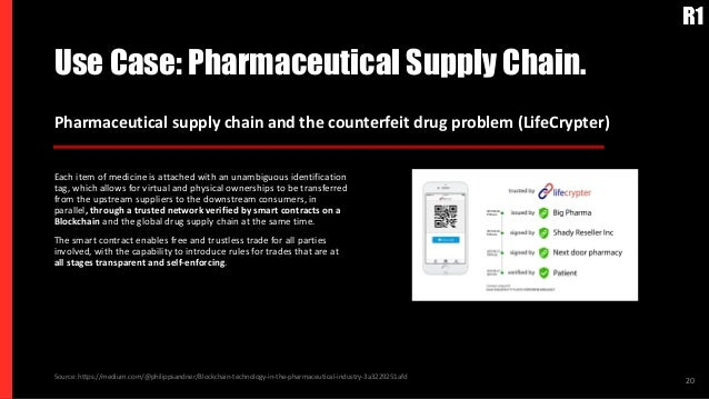 Use Case: Pharmaceutical Supply Chain. 20 Pharmaceutical supply chain and the counterfeit drug problem (LifeCrypter) Each ...
