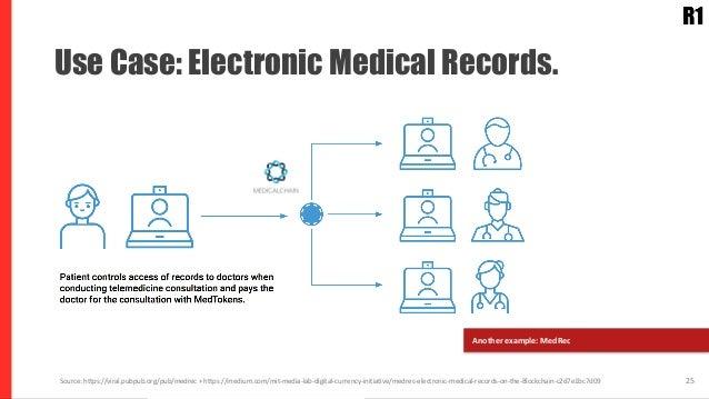 Use Cases: Electronical Medical Records. 25Source: https://viral.pubpub.org/pub/medrec + https://medium.com/mit-media-lab-...