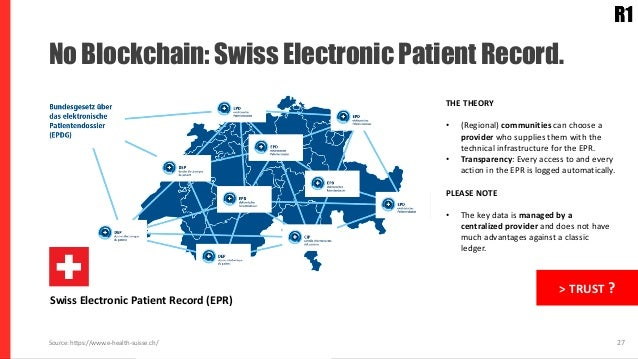 Use Cases: Electronical Medical Records. 27Source: https://www.e-health-suisse.ch/ > TRUST ? Swiss Electronic Patient Reco...
