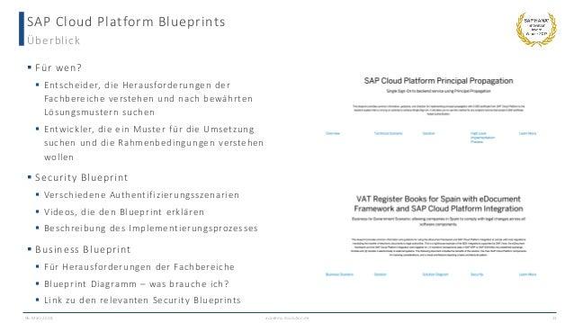 Sap cloud platform berblick optionen und lizenzmodelle lizenzmodelle preise 23 sap cloud platform blueprints malvernweather Choice Image