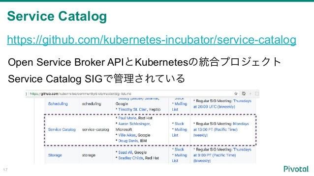 kubernetes service catalog