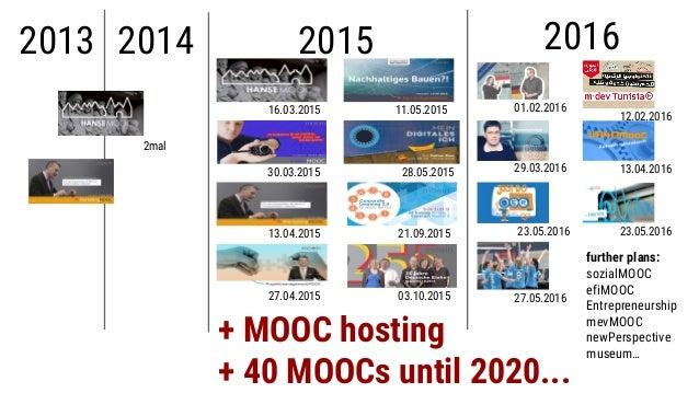 eigene MOOC-Plattform seit 03/2015 8 MOOCs in 2015, >40 MOOCs bis 2020 geplant externe MOOCs seit 06/2016 als InnovationLab