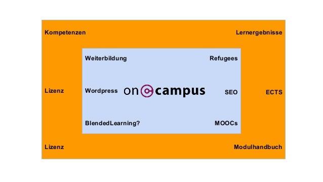 Web 1.0, Web 2.0, Mobil Web, Voice
