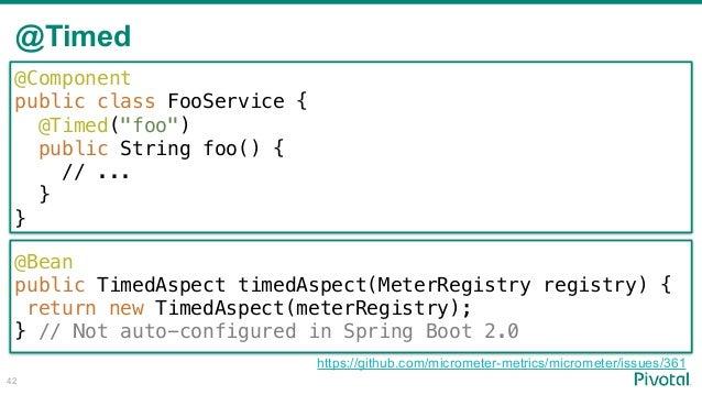 Micrometer Java Example