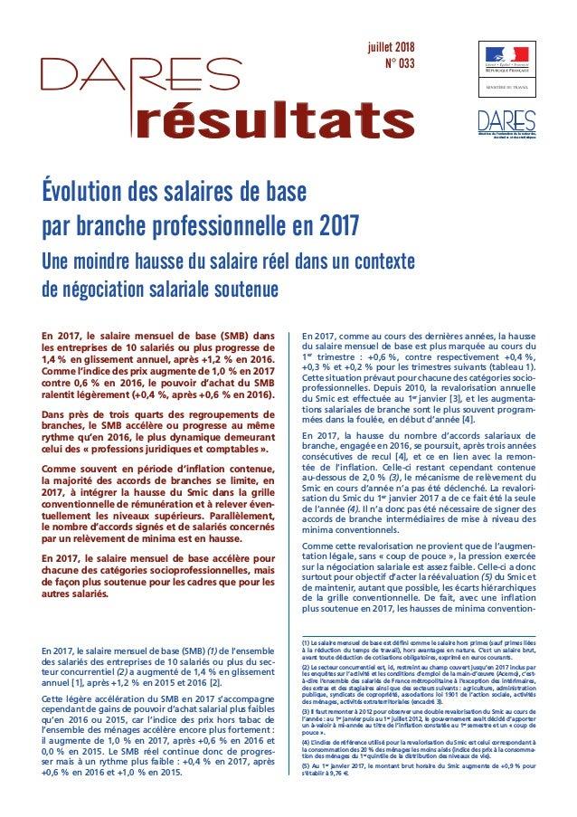 Evolution Des Salaires Dans Les Branches En 2017