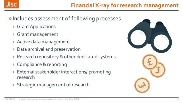 Financial X-ray for research management 19/03/2018 Making the case for a research data shared service #JiscRDM 15 »Include...