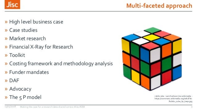 Multi-faceted approach 19/03/2018 Making the case for a research data shared service #JiscRDM 9 » High level business case...