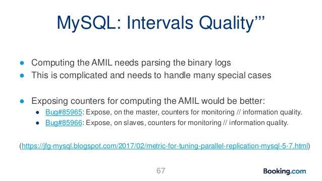 The Full MySQL and MariaDB Parallel Replication Tutorial slideshare - 웹