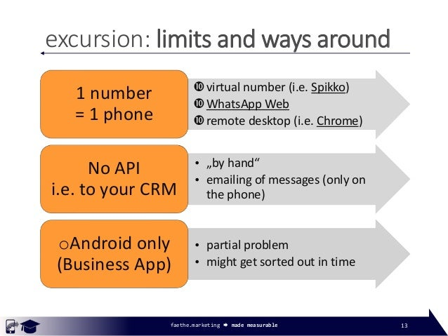 Virtual Numbers For Whatsapp Marketing