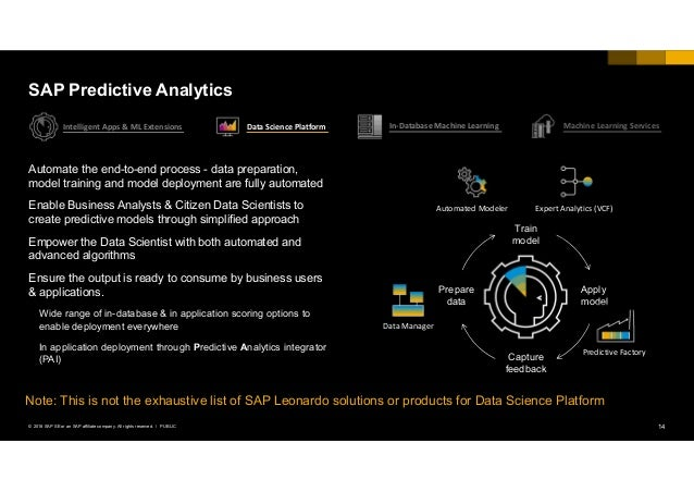 14PUBLIC© 2018 SAP SE or an SAP affiliate company. All rights reserved. ǀ Automate the end-to-end process - data preparati...