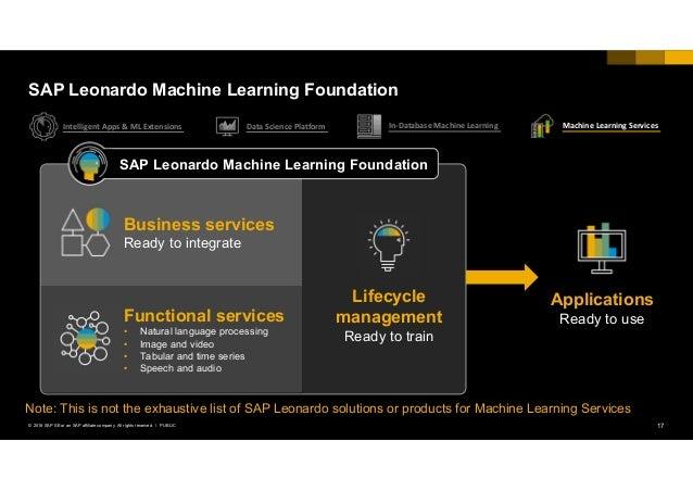 17PUBLIC© 2018 SAP SE or an SAP affiliate company. All rights reserved. ǀ SAP Leonardo Machine Learning Foundation Applica...