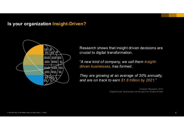 8PUBLIC© 2018 SAP SE or an SAP affiliate company. All rights reserved. ǀ Is your organization Insight-Driven? Research sho...