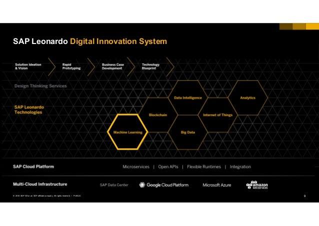 9PUBLIC© 2018 SAP SE or an SAP affiliate company. All rights reserved. ǀ SAP Leonardo Digital Innovation System