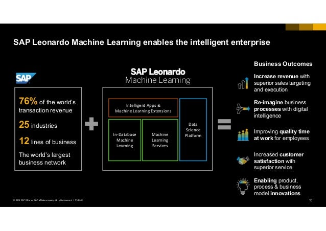 10PUBLIC© 2018 SAP SE or an SAP affiliate company. All rights reserved. ǀ SAP Leonardo Machine Learning enables the intell...