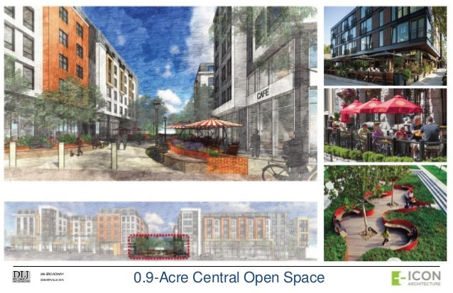 Former Star Market site, Somerville MA  Preliminary discussion
