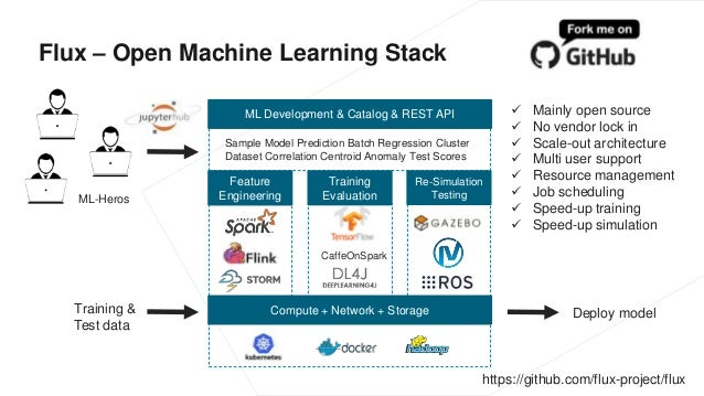 END-TO-END MACHINE LEARNING STACK