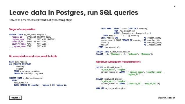 Data Integration with PostgreSQL