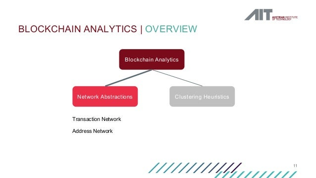 11 BLOCKCHAIN ANALYTICS   OVERVIEW Blockchain Analytics Network Abstractions Clustering Heuristics Transaction Network Add...