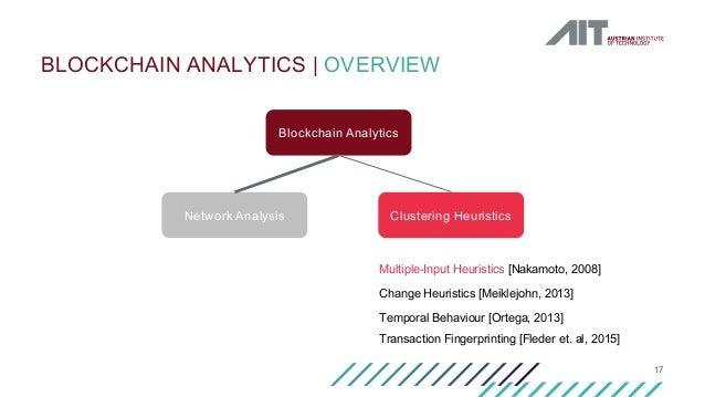 17 BLOCKCHAIN ANALYTICS   OVERVIEW Blockchain Analytics Network Analysis Clustering Heuristics Multiple-Input Heuristics [...